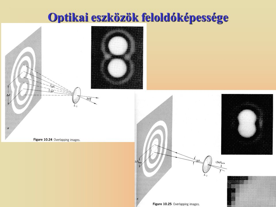 Optikai eszközök feloldóképessége