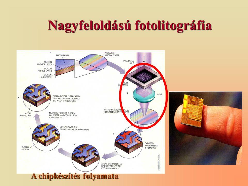 Nagyfeloldású fotolitográfia A chipkészítés folyamata