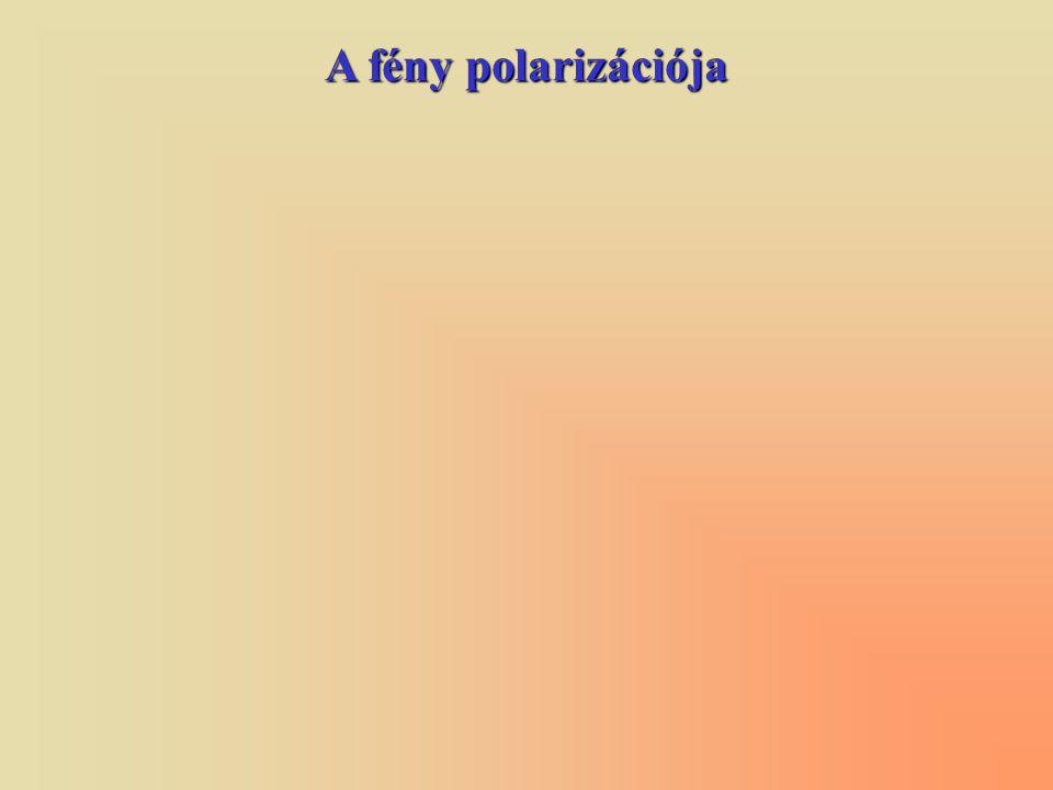 A fény polarizációja