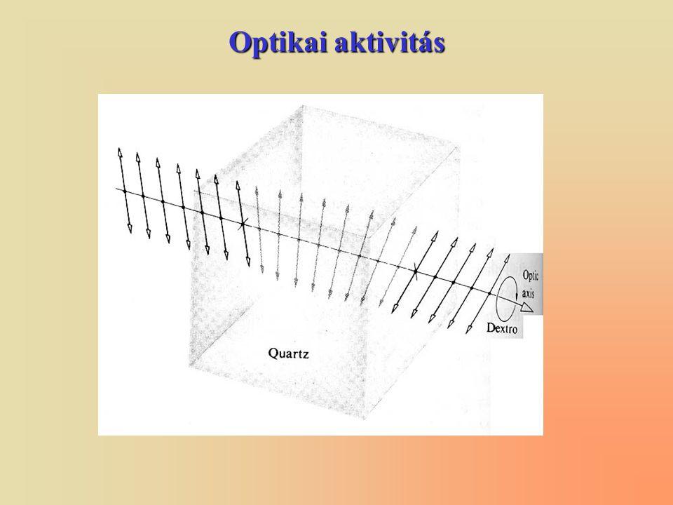 Optikai aktivitás