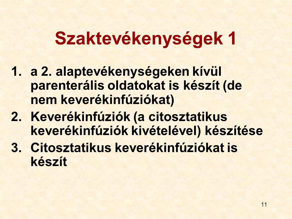 11 Szaktevékenységek 1 1.a 2.