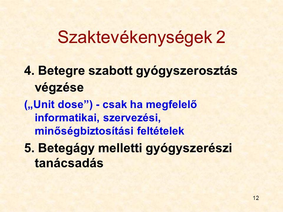 12 Szaktevékenységek 2 4.