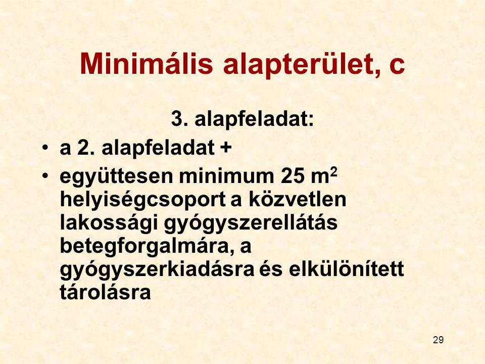 29 Minimális alapterület, c 3.alapfeladat: a 2.