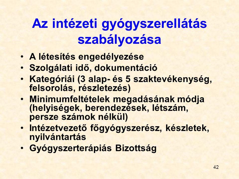 42 Az intézeti gyógyszerellátás szabályozása A létesítés engedélyezése Szolgálati idő, dokumentáció Kategóriái (3 alap- és 5 szaktevékenység, felsorolás, részletezés) Minimumfeltételek megadásának módja (helyiségek, berendezések, létszám, persze számok nélkül) Intézetvezető főgyógyszerész, készletek, nyilvántartás Gyógyszerterápiás Bizottság