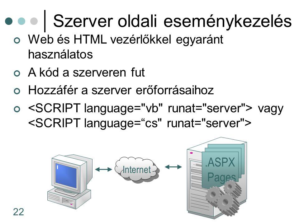 22 Szerver oldali eseménykezelés Web és HTML vezérlőkkel egyaránt használatos A kód a szerveren fut Hozzáfér a szerver erőforrásaihoz vagy Internet.ASPX Pages