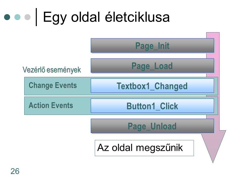 26 Egy oldal életciklusa Page_Load Page_Unload Textbox1_Changed Button1_Click Az oldal megszűnik Page_Init Vezérlő események Change Events Action Events