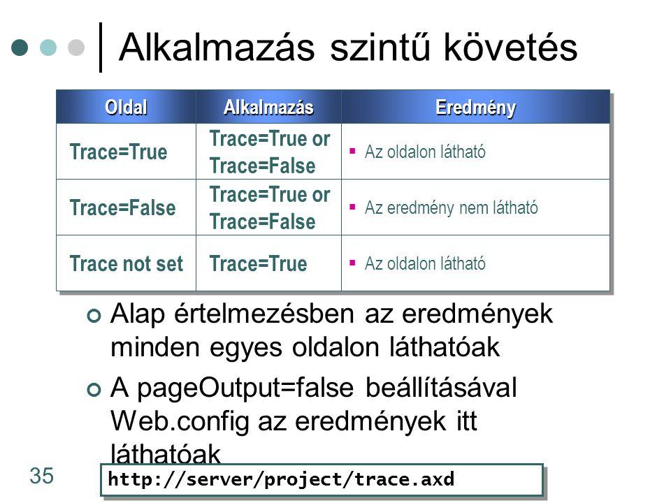 35 Alkalmazás szintű követés Alap értelmezésben az eredmények minden egyes oldalon láthatóak A pageOutput=false beállításával Web.config az eredmények itt láthatóak http://server/project/trace.axd OldalOldal Trace=True Trace=False Trace not set AlkalmazásAlkalmazás Trace=True or Trace=False Trace=True EredményEredmény  Az oldalon látható  Az eredmény nem látható  Az oldalon látható