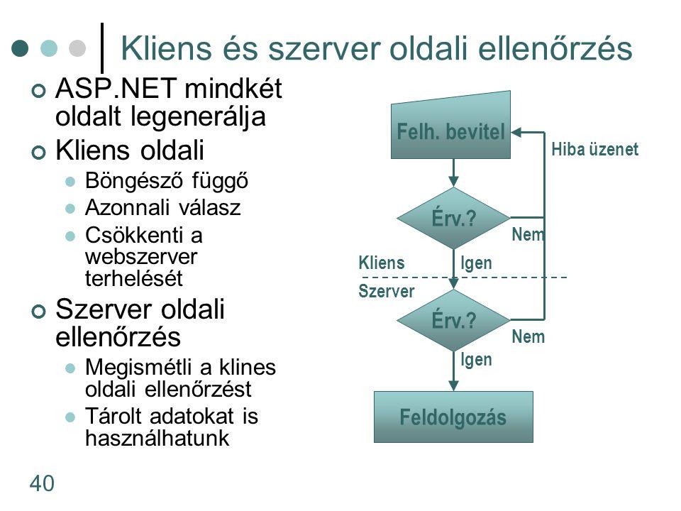 40 Kliens és szerver oldali ellenőrzés ASP.NET mindkét oldalt legenerálja Kliens oldali Böngésző függő Azonnali válasz Csökkenti a webszerver terhelését Szerver oldali ellenőrzés Megismétli a klines oldali ellenőrzést Tárolt adatokat is használhatunk Érv..