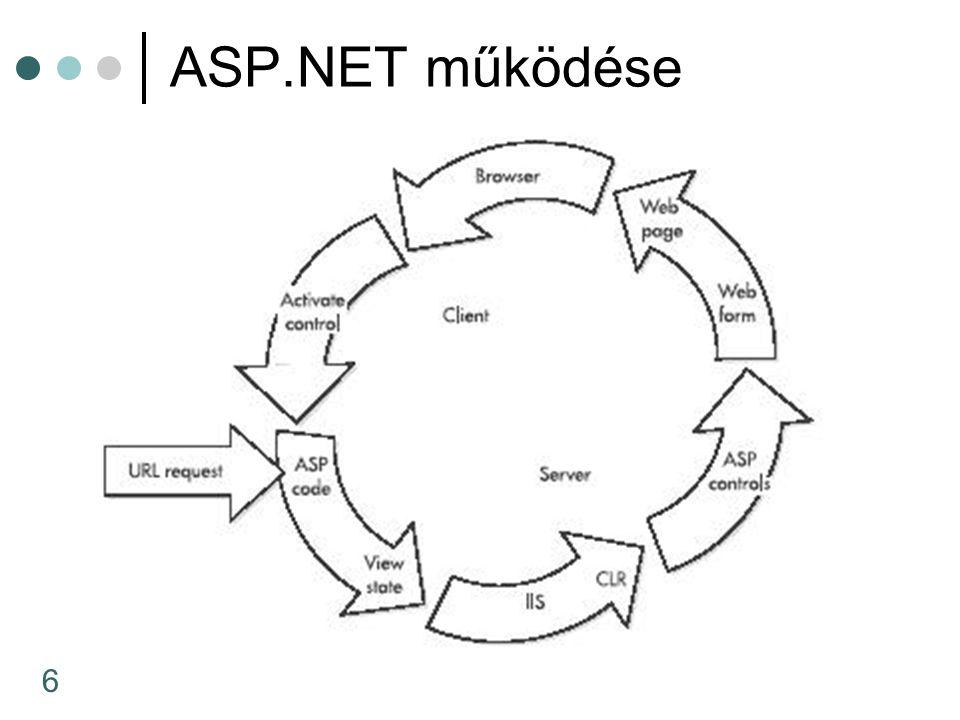 7 Web űrlap (Web form).aspx kiterjesztés Lap attribútumok @ Page firektíva Body tulajdonságok Form tulajdonságok