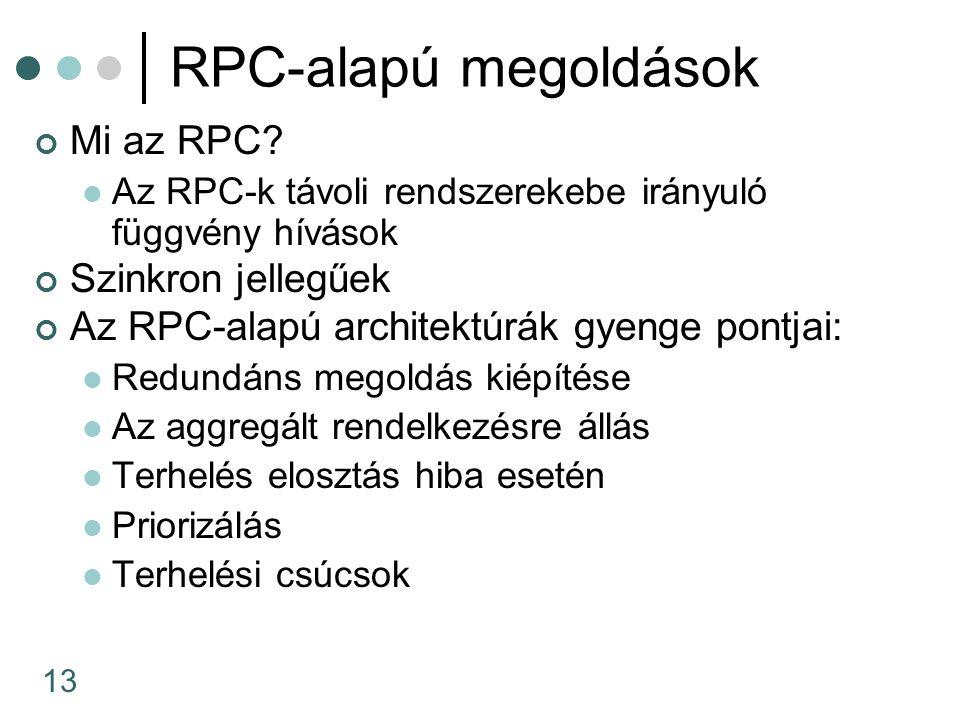 13 RPC-alapú megoldások Mi az RPC? Az RPC-k távoli rendszerekebe irányuló függvény hívások Szinkron jellegűek Az RPC-alapú architektúrák gyenge pontja