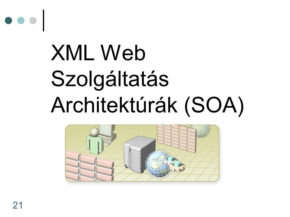 21 XML Web Szolgáltatás Architektúrák (SOA)