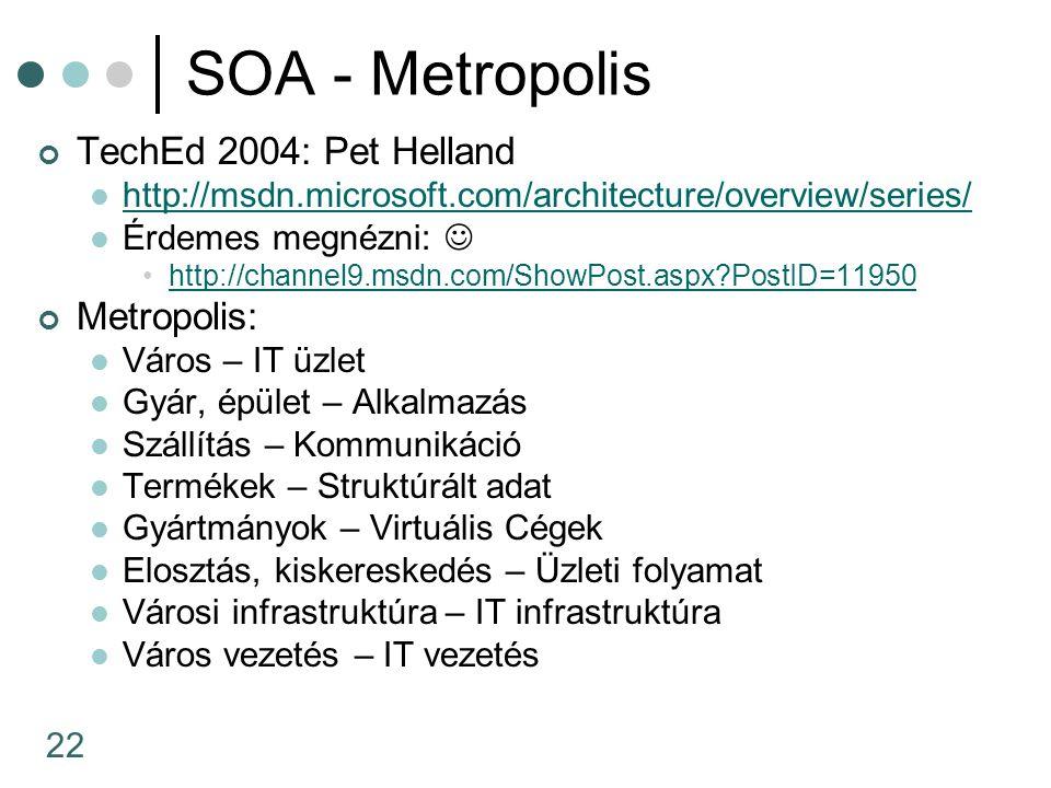 22 SOA - Metropolis TechEd 2004: Pet Helland http://msdn.microsoft.com/architecture/overview/series/ Érdemes megnézni: http://channel9.msdn.com/ShowPo