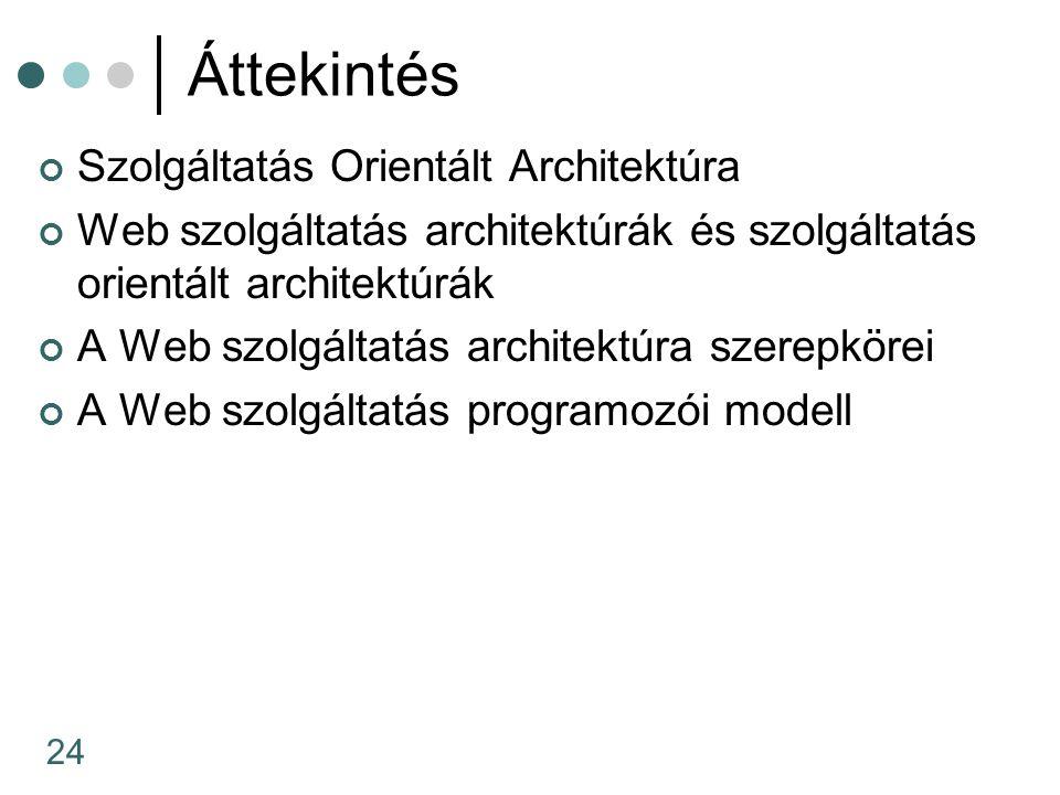 24 Áttekintés Szolgáltatás Orientált Architektúra Web szolgáltatás architektúrák és szolgáltatás orientált architektúrák A Web szolgáltatás architektú