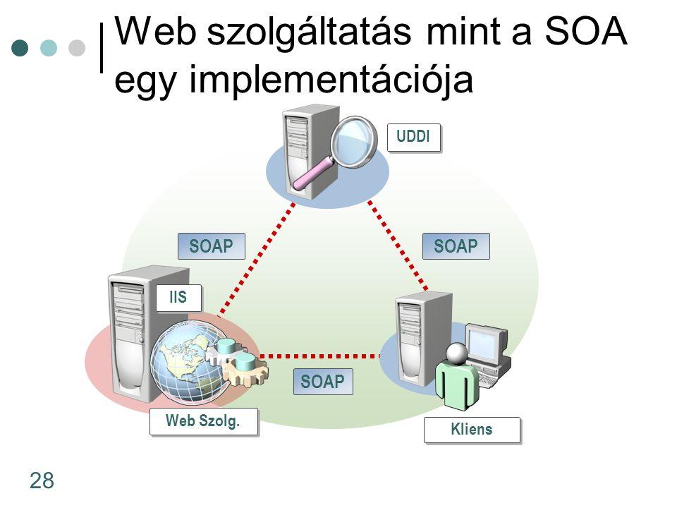 28 Web szolgáltatás mint a SOA egy implementációja UDDI Kliens SOAP IIS Web Szolg.