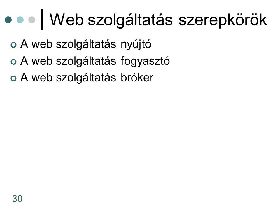 30 Web szolgáltatás szerepkörök A web szolgáltatás nyújtó A web szolgáltatás fogyasztó A web szolgáltatás bróker