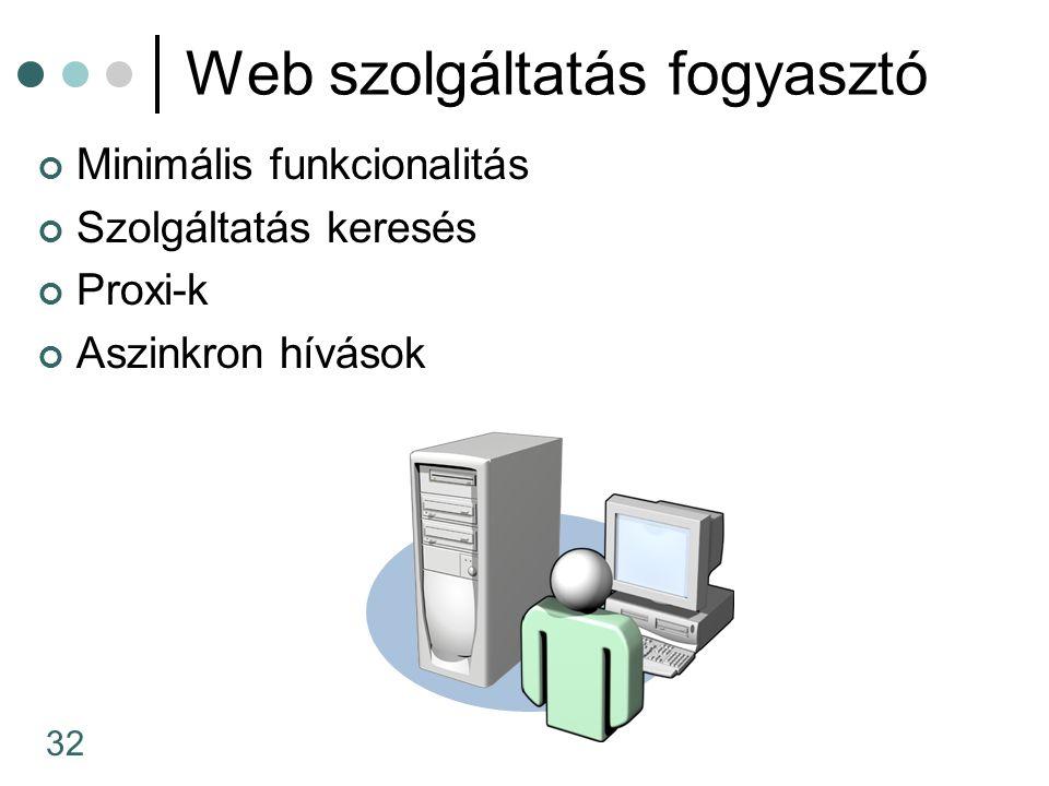 32 Web szolgáltatás fogyasztó Minimális funkcionalitás Szolgáltatás keresés Proxi-k Aszinkron hívások