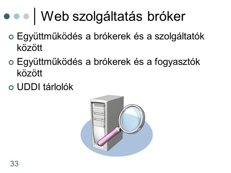 33 Web szolgáltatás bróker Együttműködés a brókerek és a szolgáltatók között Együttműködés a brókerek és a fogyasztók között UDDI tárlolók