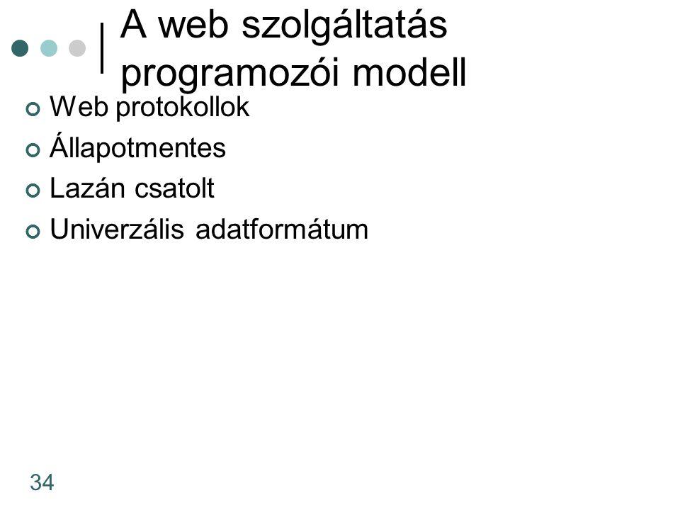 34 A web szolgáltatás programozói modell Web protokollok Állapotmentes Lazán csatolt Univerzális adatformátum