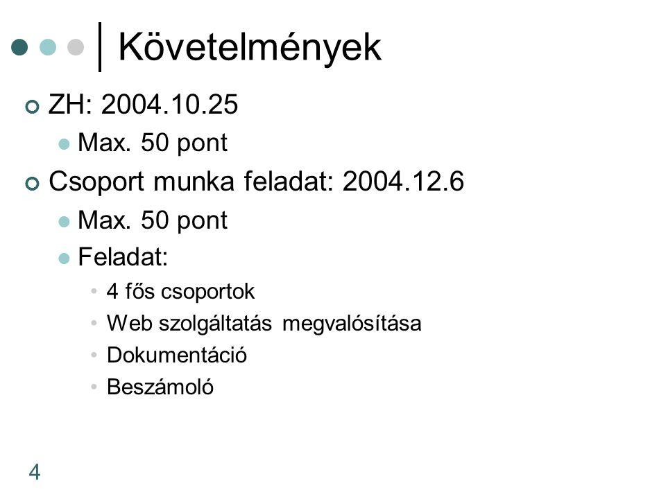4 Követelmények ZH: 2004.10.25 Max. 50 pont Csoport munka feladat: 2004.12.6 Max. 50 pont Feladat: 4 fős csoportok Web szolgáltatás megvalósítása Doku
