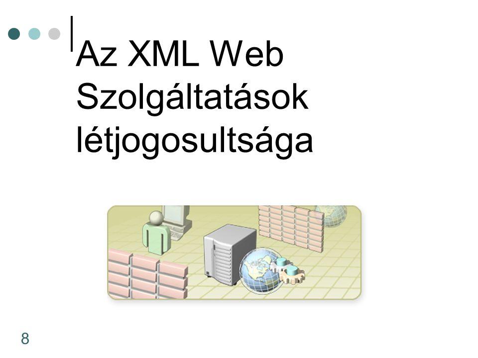 8 Az XML Web Szolgáltatások létjogosultsága