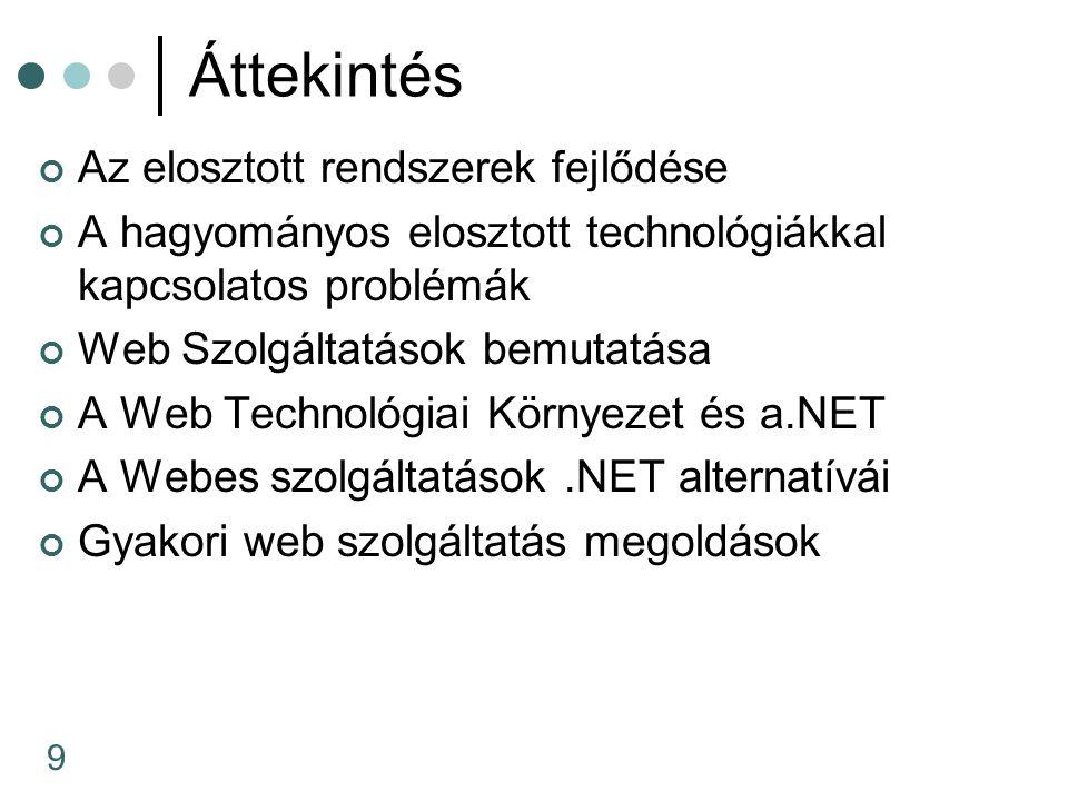 20 Összefoglaló Az elosztott rendszerek fejlődése A hagyományos elosztott megoldások problémái A Web szolgáltatások bemutatása A Web technológiai tár és a.NET Web szolgáltatások.NET alternatívái Gyakori megoldások