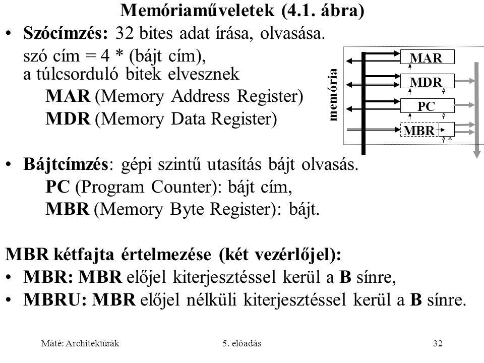 Máté: Architektúrák5. előadás32 Memóriaműveletek (4.1.