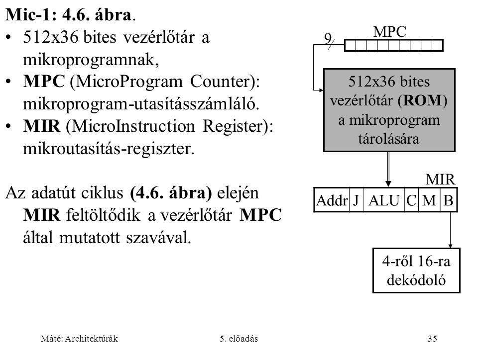 Máté: Architektúrák5. előadás35 Mic-1: 4.6. ábra.
