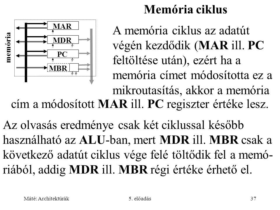 Máté: Architektúrák5. előadás37 Memória ciklus A memória ciklus az adatút végén kezdődik (MAR ill.