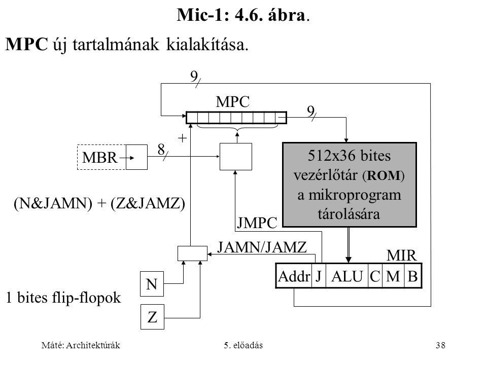 Máté: Architektúrák5. előadás38 Mic-1: 4.6. ábra.