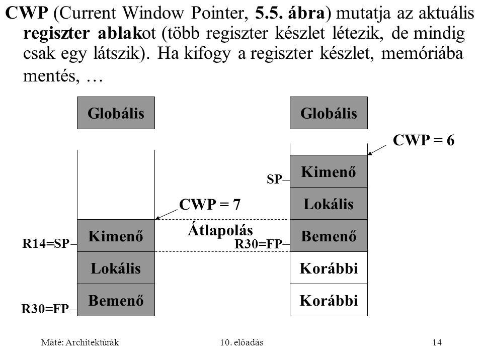 Máté: Architektúrák10. előadás14 CWP (Current Window Pointer, 5.5.