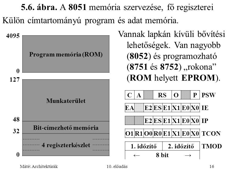 Máté: Architektúrák10. előadás16 5.6. ábra.