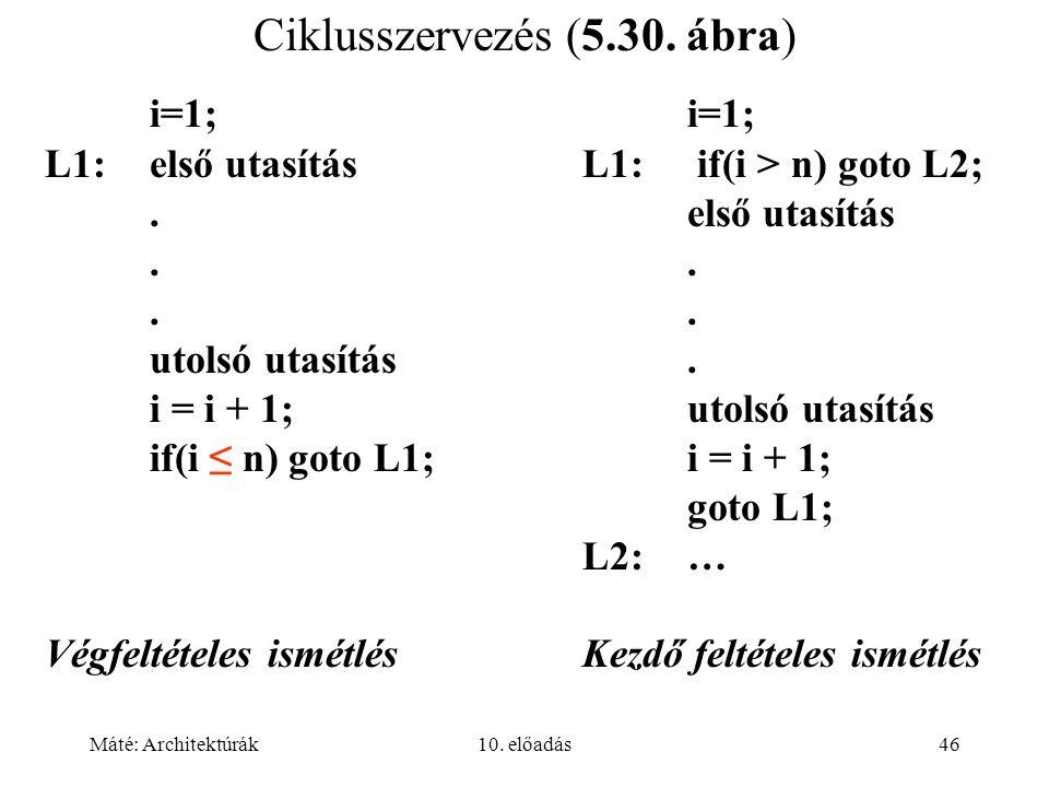 Máté: Architektúrák10.előadás46 Ciklusszervezés (5.30.