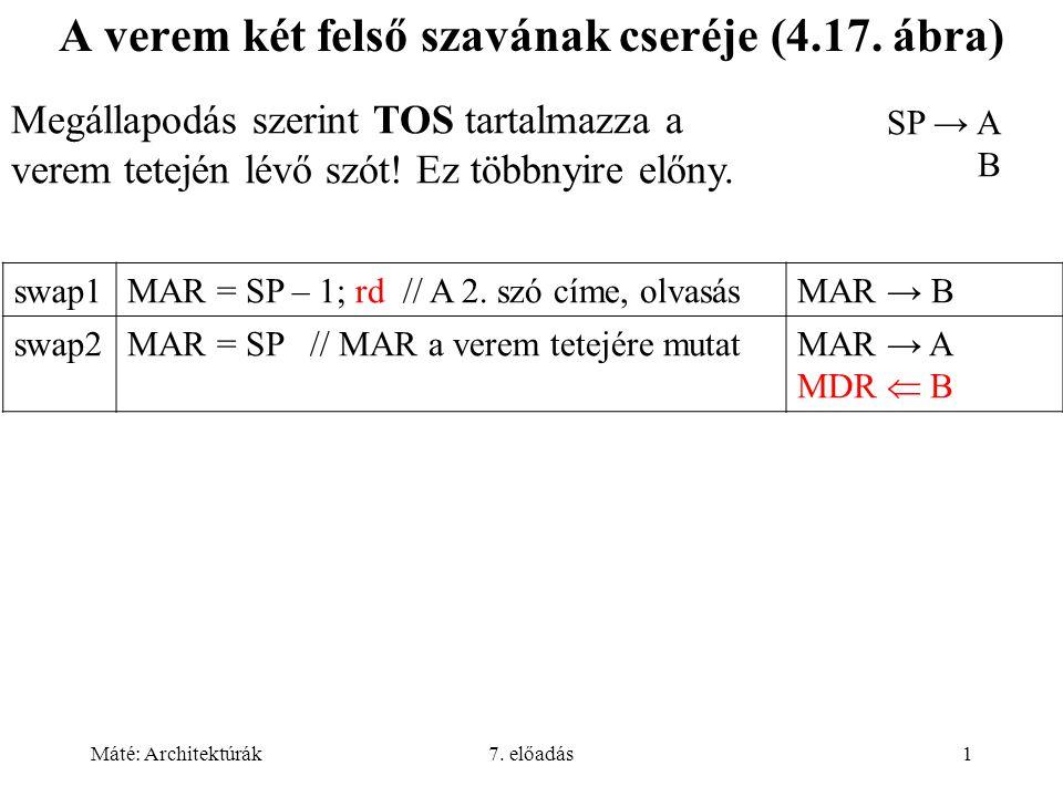Máté: Architektúrák7.előadás1 A verem két felső szavának cseréje (4.17.