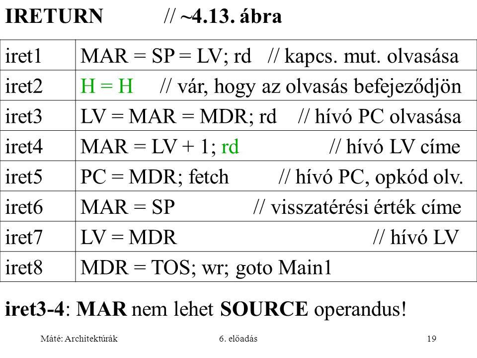 Máté: Architektúrák6.előadás19 IRETURN // ~4.13. ábra iret1MAR = SP = LV; rd // kapcs.