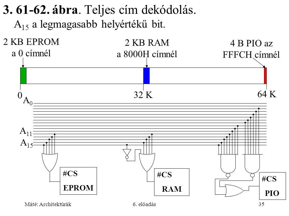 Máté: Architektúrák6.előadás35 3. 61-62. ábra. Teljes cím dekódolás.