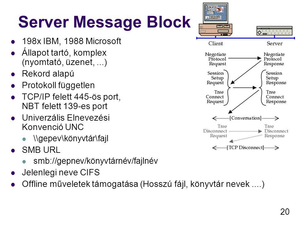 20 Server Message Block 198x IBM, 1988 Microsoft Állapot tartó, komplex (nyomtató, üzenet,...) Rekord alapú Protokoll független TCP/IP felett 445-ös port, NBT felett 139-es port Univerzális Elnevezési Konvenció UNC \\gepev\könyvtár\fajl SMB URL smb://gepnev/könyvtárnév/fajlnév Jelenlegi neve CIFS Offline műveletek támogatása (Hosszú fájl, könyvtár nevek....)