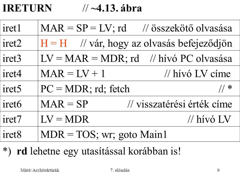 Máté: Architektúrák7. előadás9 IRETURN // ~4.13. ábra *) rd lehetne egy utasítással korábban is.