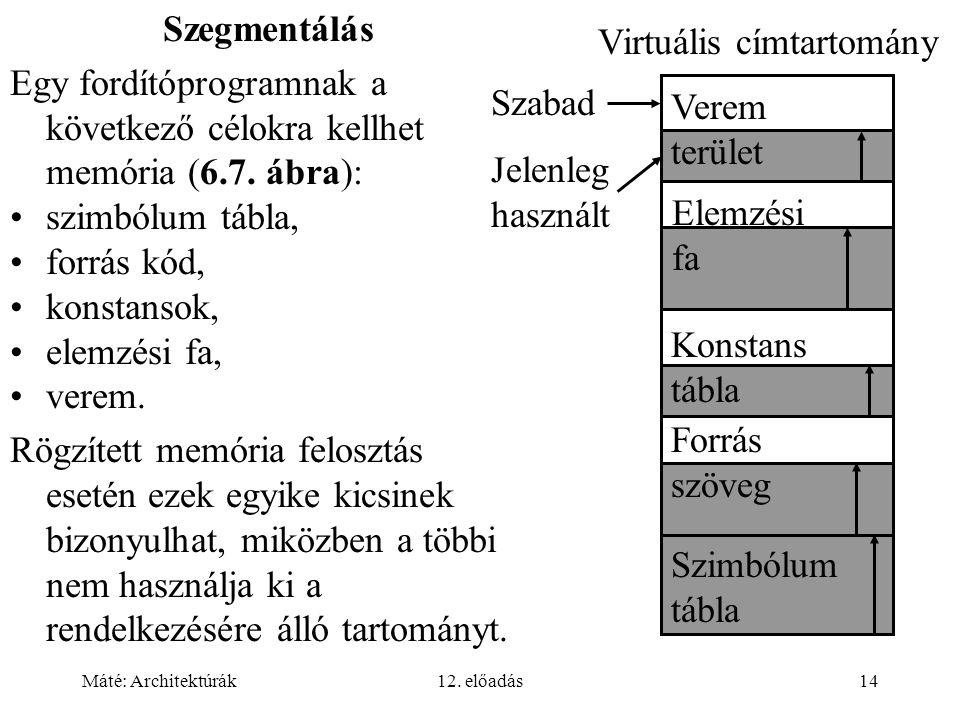 Máté: Architektúrák12. előadás14 Szegmentálás Egy fordítóprogramnak a következő célokra kellhet memória (6.7. ábra): szimbólum tábla, forrás kód, kons