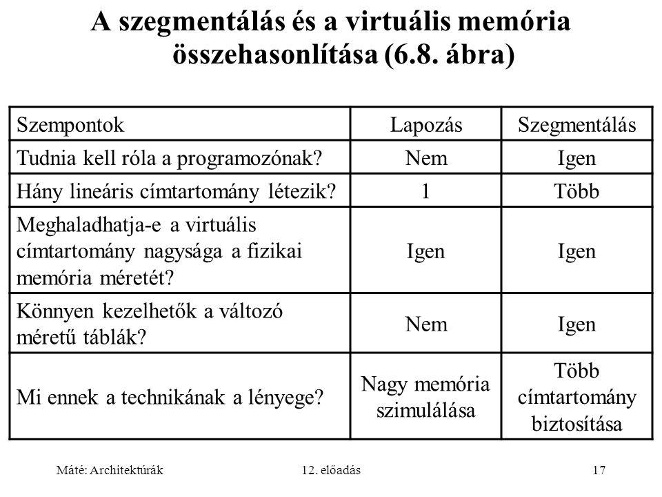 Máté: Architektúrák12. előadás17 A szegmentálás és a virtuális memória összehasonlítása (6.8. ábra) SzempontokLapozásSzegmentálás Tudnia kell róla a p