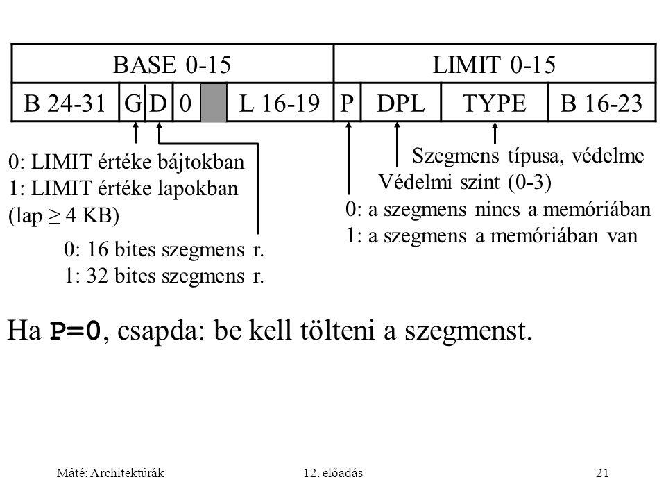 Máté: Architektúrák12. előadás21 Ha P=0, csapda: be kell tölteni a szegmenst. BASE 0-15LIMIT 0-15 B 24-31G D 0L 16-19PDPLTYPEB 16-23 0: LIMIT értéke b