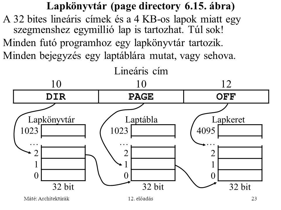 Máté: Architektúrák12. előadás23 Lapkönyvtár (page directory 6.15. ábra) A 32 bites lineáris címek és a 4 KB-os lapok miatt egy szegmenshez egymillió