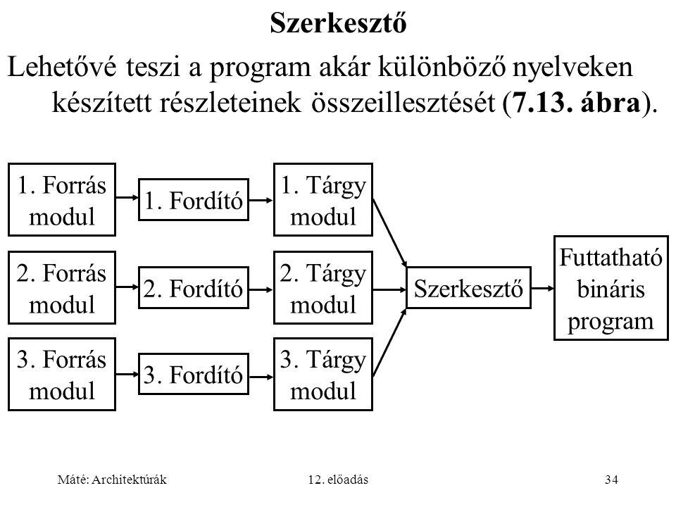 Máté: Architektúrák12. előadás34 Szerkesztő Lehetővé teszi a program akár különböző nyelveken készített részleteinek összeillesztését (7.13. ábra). 1.