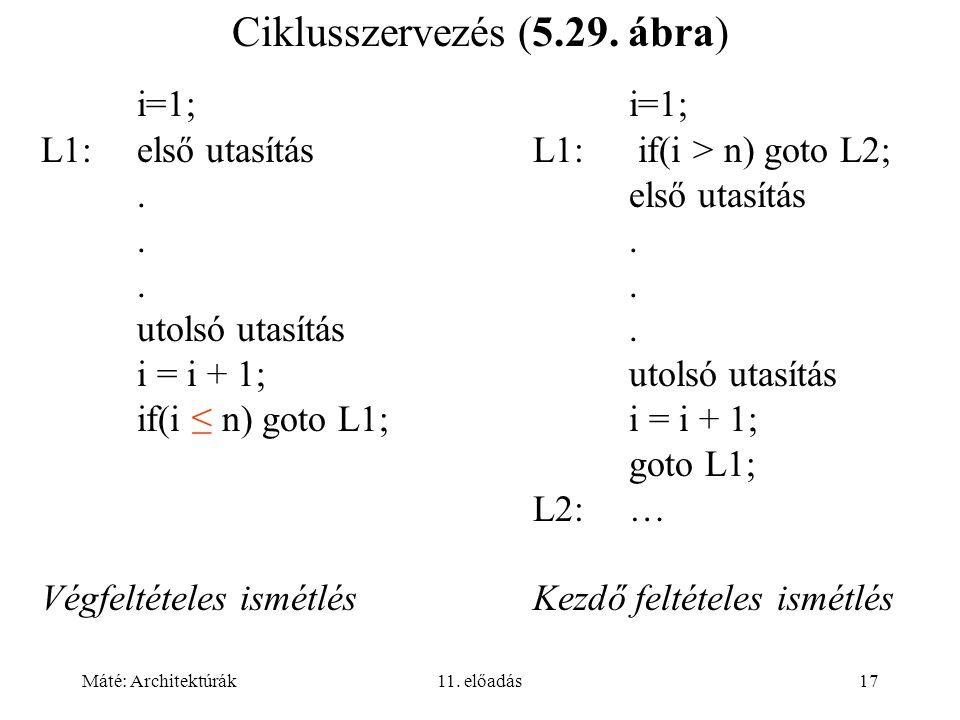 Máté: Architektúrák11. előadás17 Ciklusszervezés (5.29.