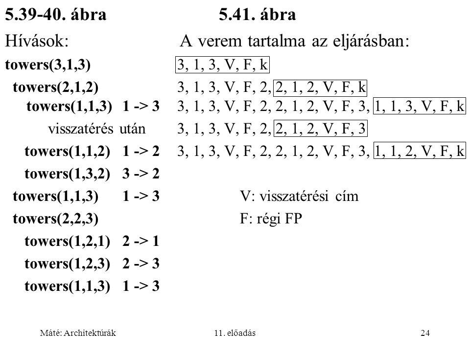 Máté: Architektúrák11. előadás24 5.39-40. ábra 5.41.