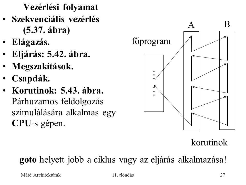 Máté: Architektúrák11. előadás27 Vezérlési folyamat Szekvenciális vezérlés (5.37.