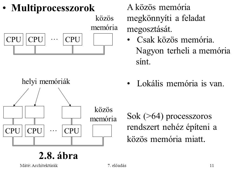 Máté: Architektúrák7. előadás11 Multiprocesszorok CPU … közös memória A közös memória megkönnyíti a feladat megosztását. Csak közös memória. Nagyon te