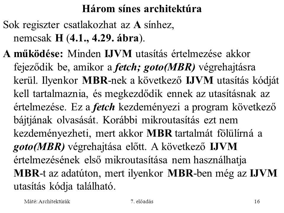 Máté: Architektúrák7. előadás16 Három sínes architektúra Sok regiszter csatlakozhat az A sínhez, nemcsak H (4.1., 4.29. ábra). A működése: Minden IJVM