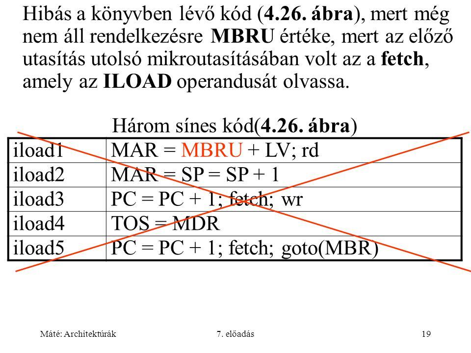 Máté: Architektúrák7. előadás19 Három sínes kód(4.26. ábra) iload1MAR = MBRU + LV; rd iload2MAR = SP = SP + 1 iload3PC = PC + 1; fetch; wr iload4TOS =