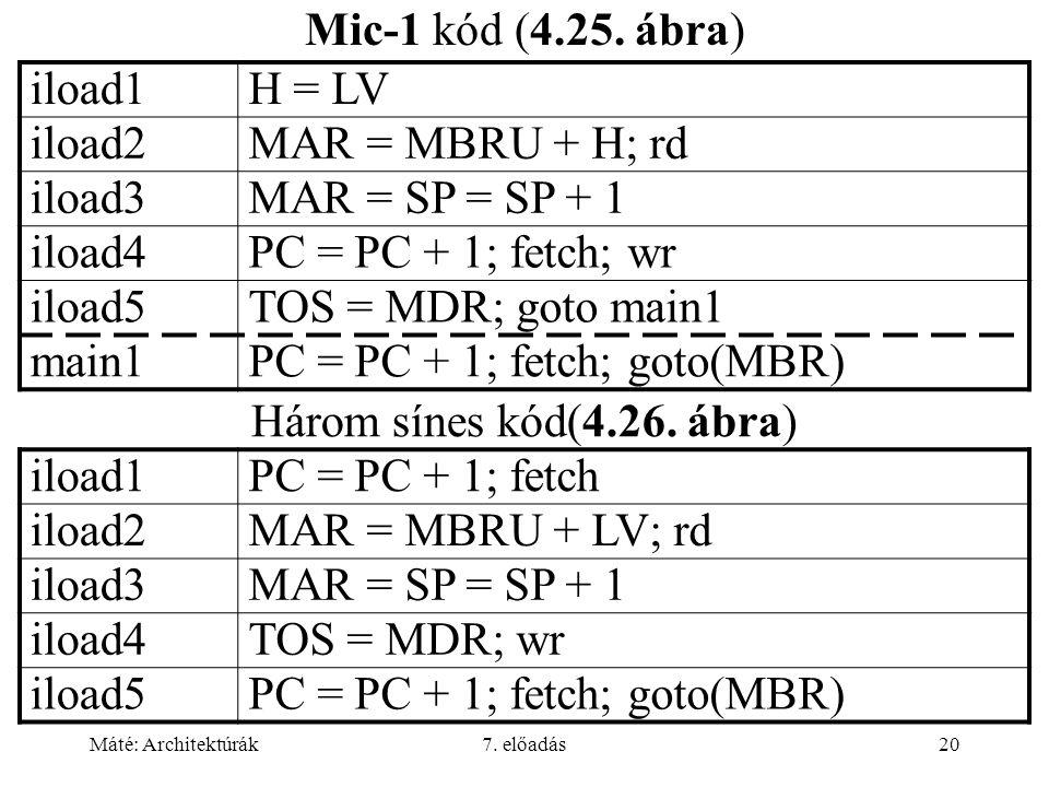 Máté: Architektúrák7. előadás20 Mic-1 kód (4.25. ábra) iload1H = LV iload2MAR = MBRU + H; rd iload3MAR = SP = SP + 1 iload4PC = PC + 1; fetch; wr iloa