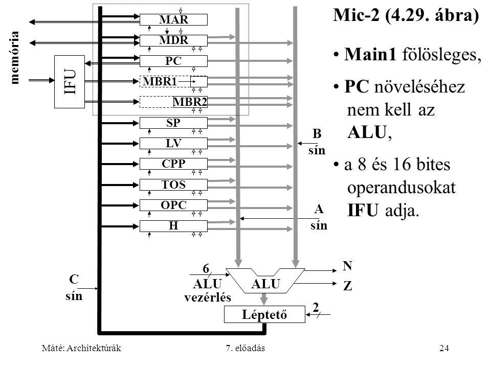 Máté: Architektúrák7. előadás24 Mic-2 (4.29. ábra) Main1 fölösleges, PC növeléséhez nem kell az ALU, a 8 és 16 bites operandusokat IFU adja. MAR MDR P